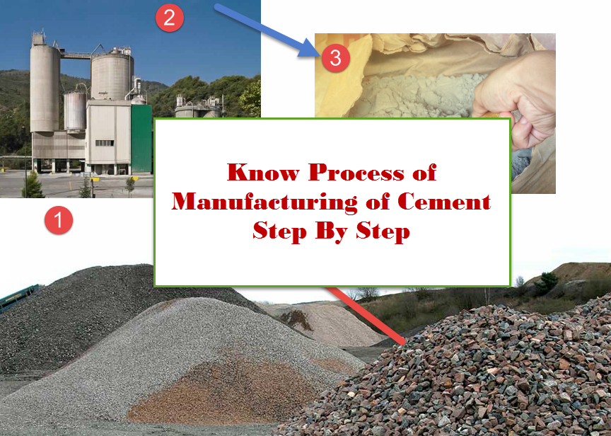 Manufacturing of Cement By Dry and Wet Process