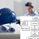 Quality Control Plan For Contractor Template Download