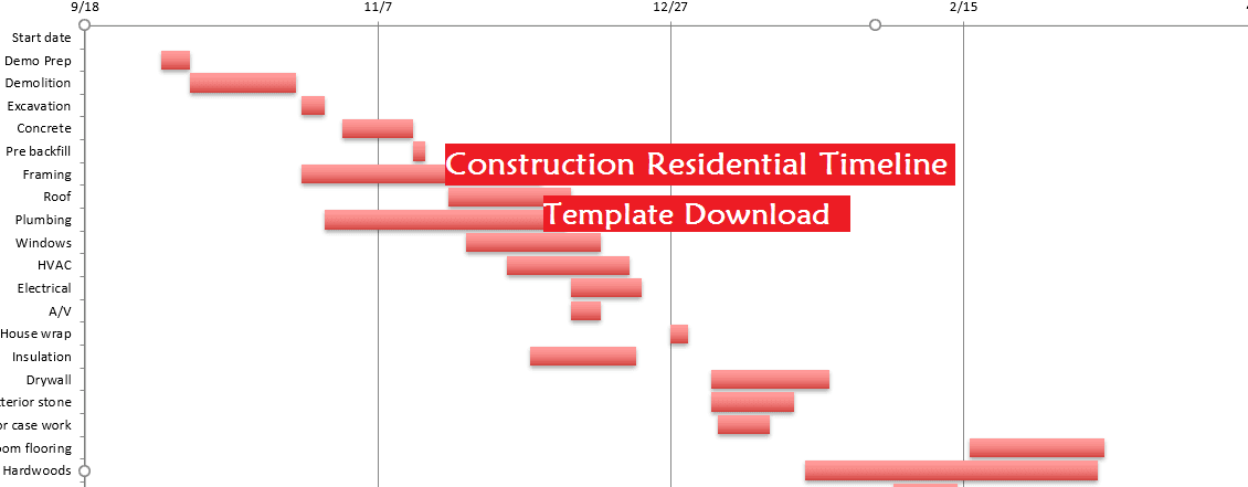 Construction Residential Timeline Template Download
